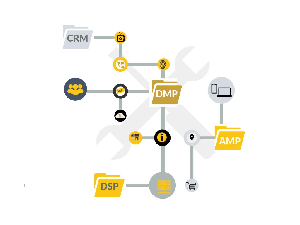 data management tools blog post image